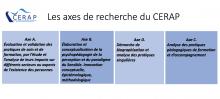 Les axes de recherche du CERAP
